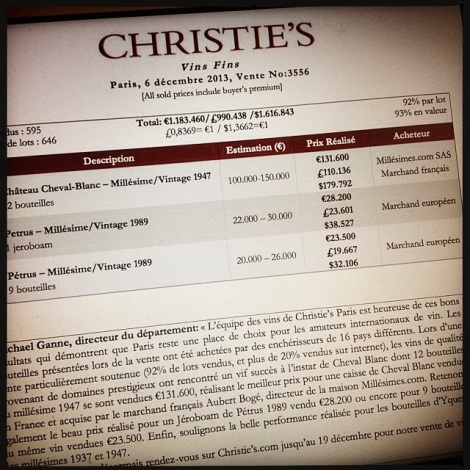 Vente Christies